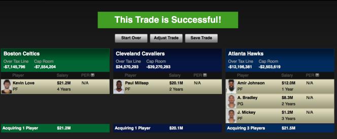 Celtics-Hawks-Cavaliers
